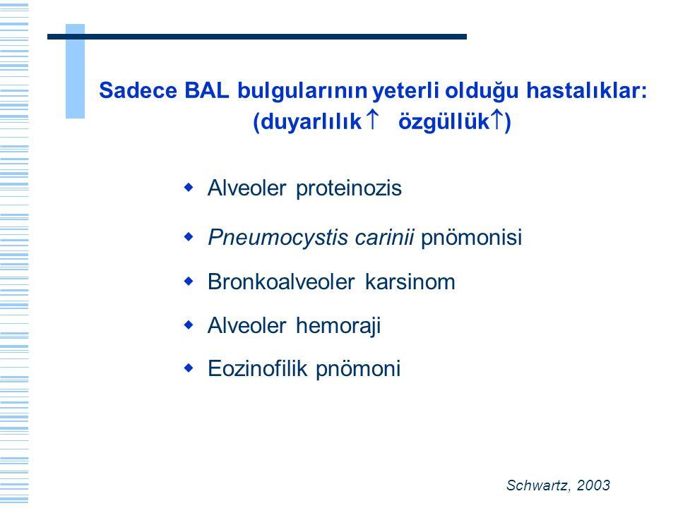 Schwartz, 2003 Sadece BAL bulgularının yeterli olduğu hastalıklar: (duyarlılık  özgüllük  )  Alveoler proteinozis  Pneumocystis carinii pnömonisi