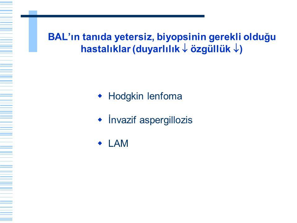 BAL'ın tanıda yetersiz, biyopsinin gerekli olduğu hastalıklar (duyarlılık  özgüllük  )  Hodgkin lenfoma  İnvazif aspergillozis  LAM