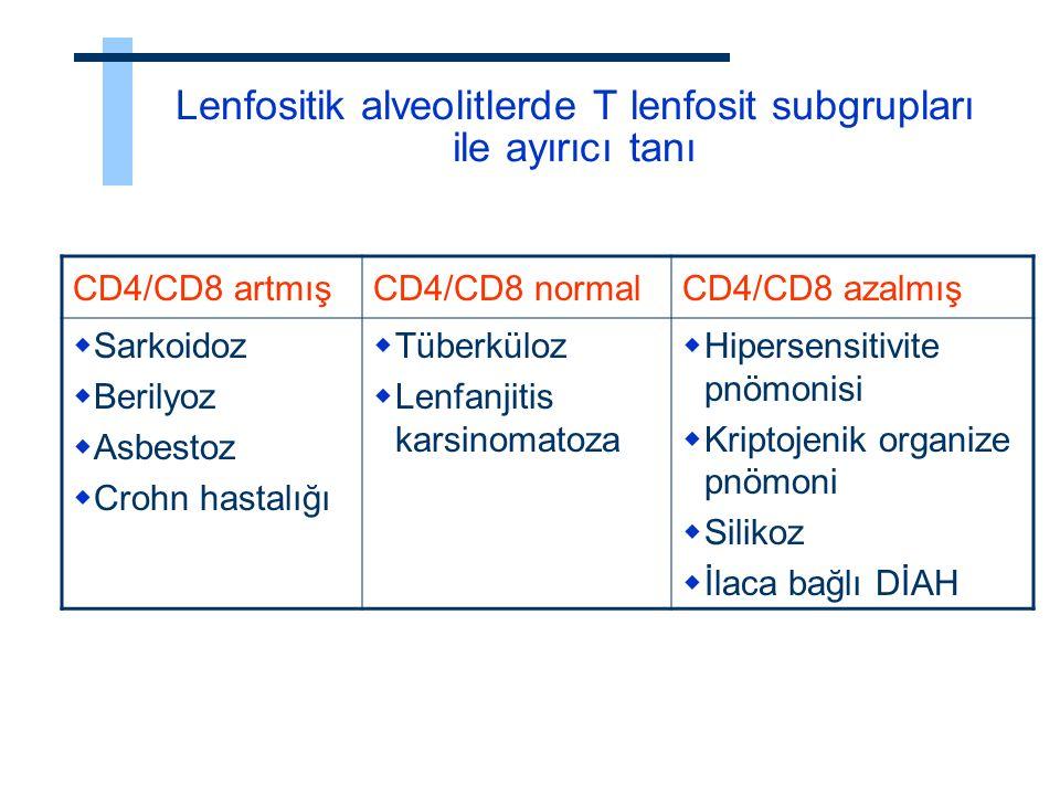 CD4/CD8 artmışCD4/CD8 normalCD4/CD8 azalmış  Sarkoidoz  Berilyoz  Asbestoz  Crohn hastalığı  Tüberküloz  Lenfanjitis karsinomatoza  Hipersensit