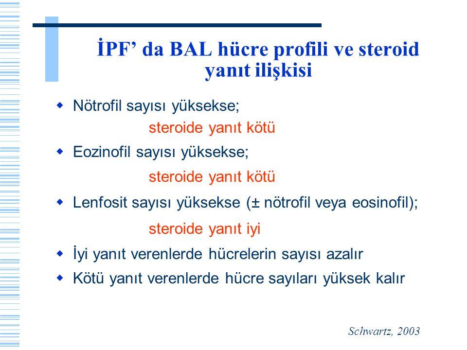 Schwartz, 2003 İPF' da BAL hücre profili ve steroid yanıt ilişkisi  Nötrofil sayısı yüksekse; steroide yanıt kötü  Eozinofil sayısı yüksekse; steroi