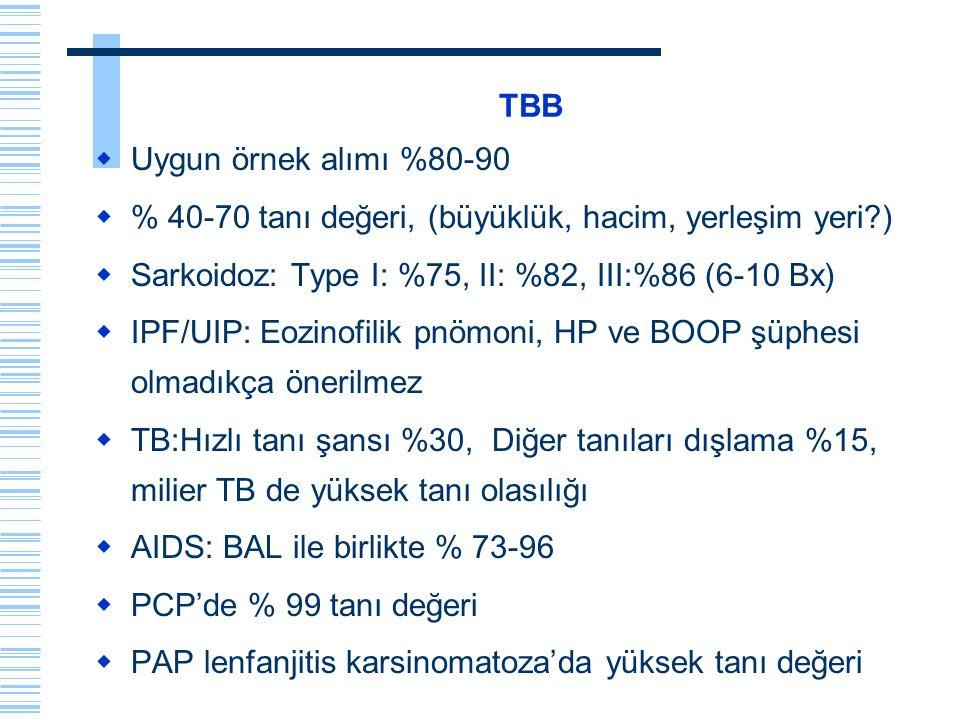 TBB  Uygun örnek alımı %80-90  % 40-70 tanı değeri, (büyüklük, hacim, yerleşim yeri?)  Sarkoidoz: Type I: %75, II: %82, III:%86 (6-10 Bx)  IPF/UIP