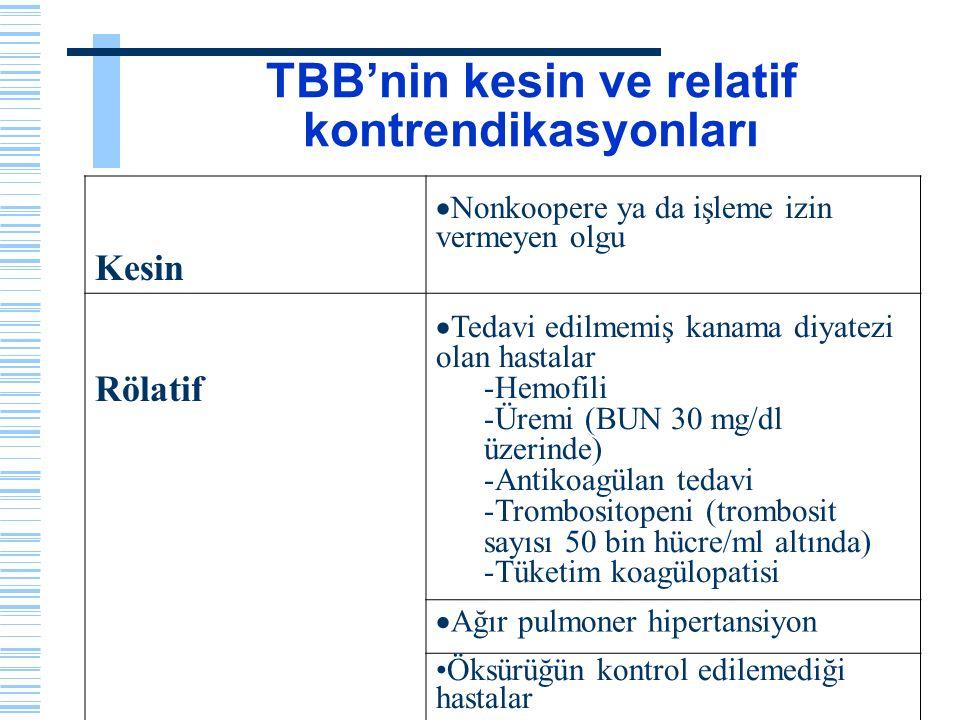 TBB'nin kesin ve relatif kontrendikasyonları Kesin  Nonkoopere ya da işleme izin vermeyen olgu Rölatif  Tedavi edilmemiş kanama diyatezi olan hastal