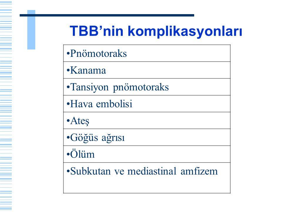 TBB'nin komplikasyonları Pnömotoraks Kanama Tansiyon pnömotoraks Hava embolisi Ateş Göğüs ağrısı Ölüm Subkutan ve mediastinal amfizem
