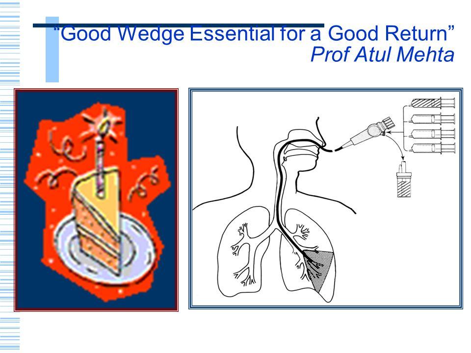 """Good Wedge Essential for a Good Return"" Prof Atul Mehta"