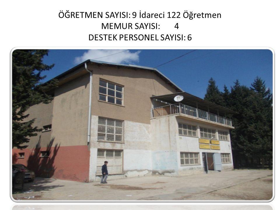 SINAV-YARIŞMALAR VB.KAZANILAN ÖDÜLLER 1.