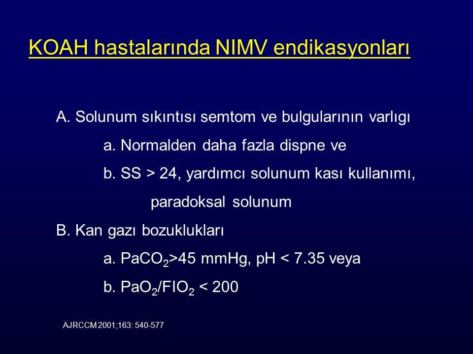 KOAH hastalarında NIMV endikasyonları A.Solunum sıkıntısı semtom ve bulgularının varlıgı a.