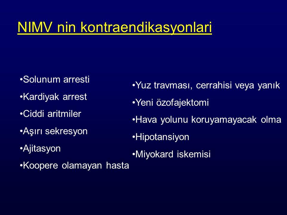 NIMV nin kontraendikasyonlari Solunum arresti Kardiyak arrest Ciddi aritmiler Aşırı sekresyon Ajitasyon Koopere olamayan hasta Yuz travması, cerrahisi veya yanık Yeni özofajektomi Hava yolunu koruyamayacak olma Hipotansiyon Miyokard iskemisi