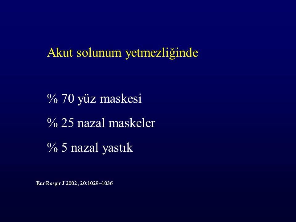Akut solunum yetmezliğinde % 70 yüz maskesi % 25 nazal maskeler % 5 nazal yastık