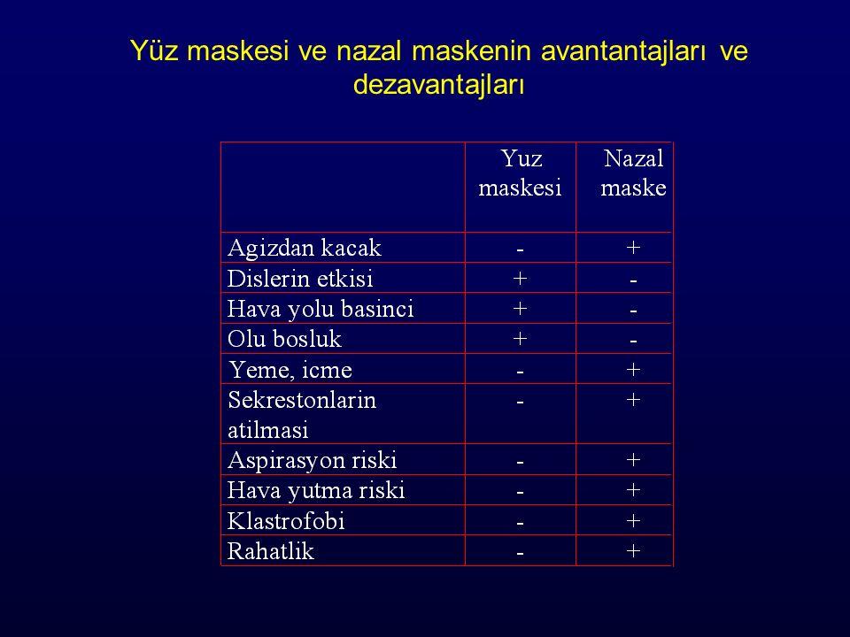 Yüz maskesi ve nazal maskenin avantantajları ve dezavantajları