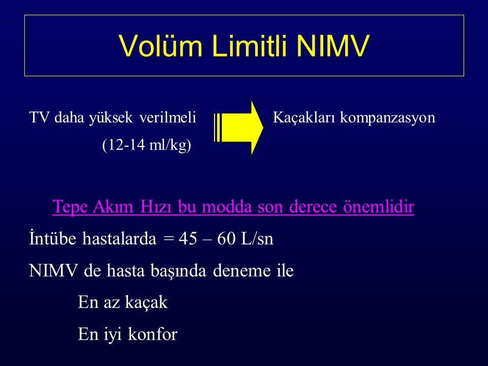 Volüm Limitli NIMV TV daha yüksek verilmeli Kaçakları kompanzasyon (12-14 ml/kg) Tepe Akım Hızı bu modda son derece önemlidir İntübe hastalarda = 45 – 60 L/sn NIMV de hasta başında deneme ile En az kaçak En iyi konfor