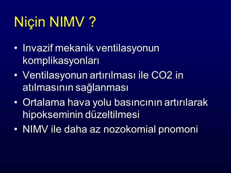 Niçin NIMV .