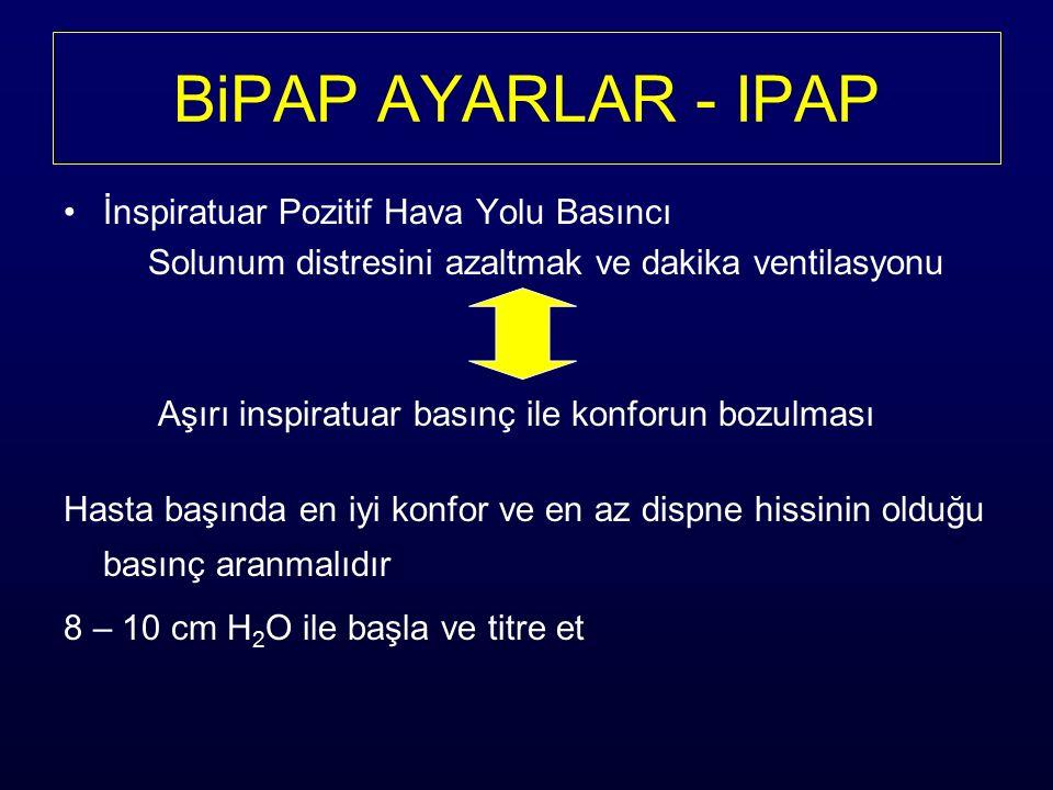 BiPAP AYARLAR - IPAP İnspiratuar Pozitif Hava Yolu Basıncı Solunum distresini azaltmak ve dakika ventilasyonu Aşırı inspiratuar basınç ile konforun bozulması Hasta başında en iyi konfor ve en az dispne hissinin olduğu basınç aranmalıdır 8 – 10 cm H 2 O ile başla ve titre et