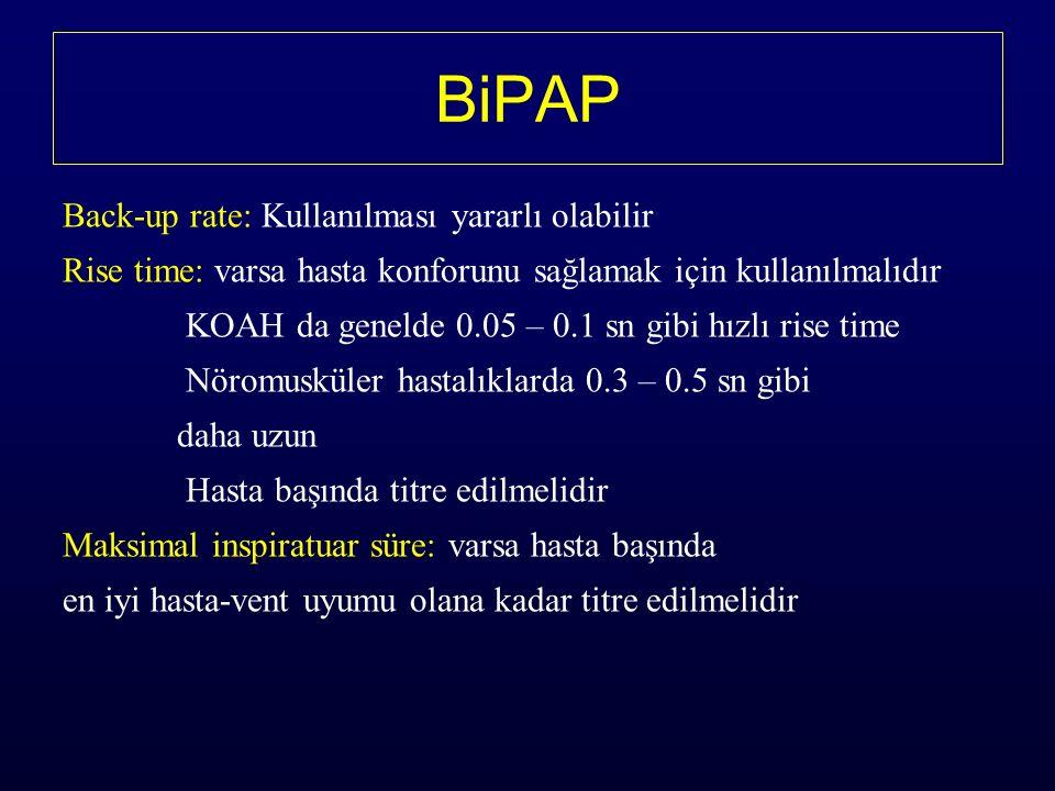 BiPAP Back-up rate: Kullanılması yararlı olabilir Rise time: varsa hasta konforunu sağlamak için kullanılmalıdır KOAH da genelde 0.05 – 0.1 sn gibi hızlı rise time Nöromusküler hastalıklarda 0.3 – 0.5 sn gibi daha uzun Hasta başında titre edilmelidir Maksimal inspiratuar süre: varsa hasta başında en iyi hasta-vent uyumu olana kadar titre edilmelidir