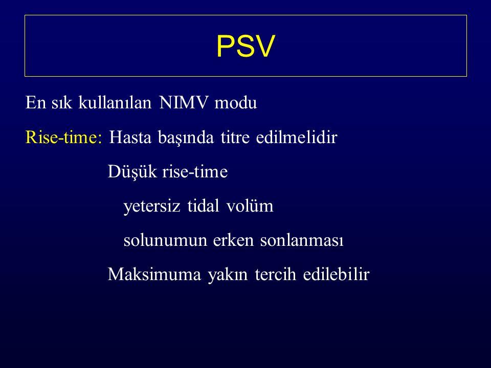 PSV En sık kullanılan NIMV modu Rise-time: Hasta başında titre edilmelidir Düşük rise-time yetersiz tidal volüm solunumun erken sonlanması Maksimuma yakın tercih edilebilir
