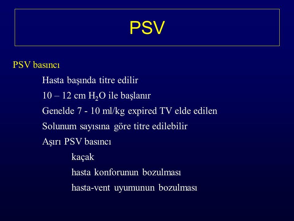 PSV PSV basıncı Hasta başında titre edilir 10 – 12 cm H 2 O ile başlanır Genelde 7 - 10 ml/kg expired TV elde edilen Solunum sayısına göre titre edilebilir Aşırı PSV basıncı kaçak hasta konforunun bozulması hasta-vent uyumunun bozulması