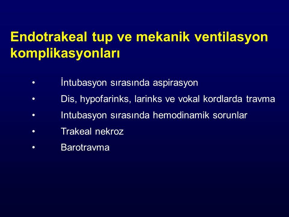İntubasyon sırasında aspirasyon Dis, hypofarinks, larinks ve vokal kordlarda travma Intubasyon sırasında hemodinamik sorunlar Trakeal nekroz Barotravma Endotrakeal tup ve mekanik ventilasyon komplikasyonları