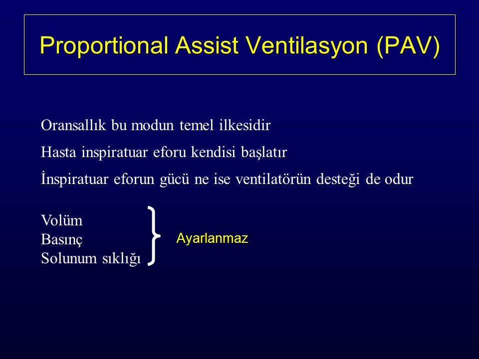 Proportional Assist Ventilasyon (PAV) Oransallık bu modun temel ilkesidir Hasta inspiratuar eforu kendisi başlatır İnspiratuar eforun gücü ne ise ventilatörün desteği de odur Volüm Basınç Solunum sıklığı Ayarlanmaz