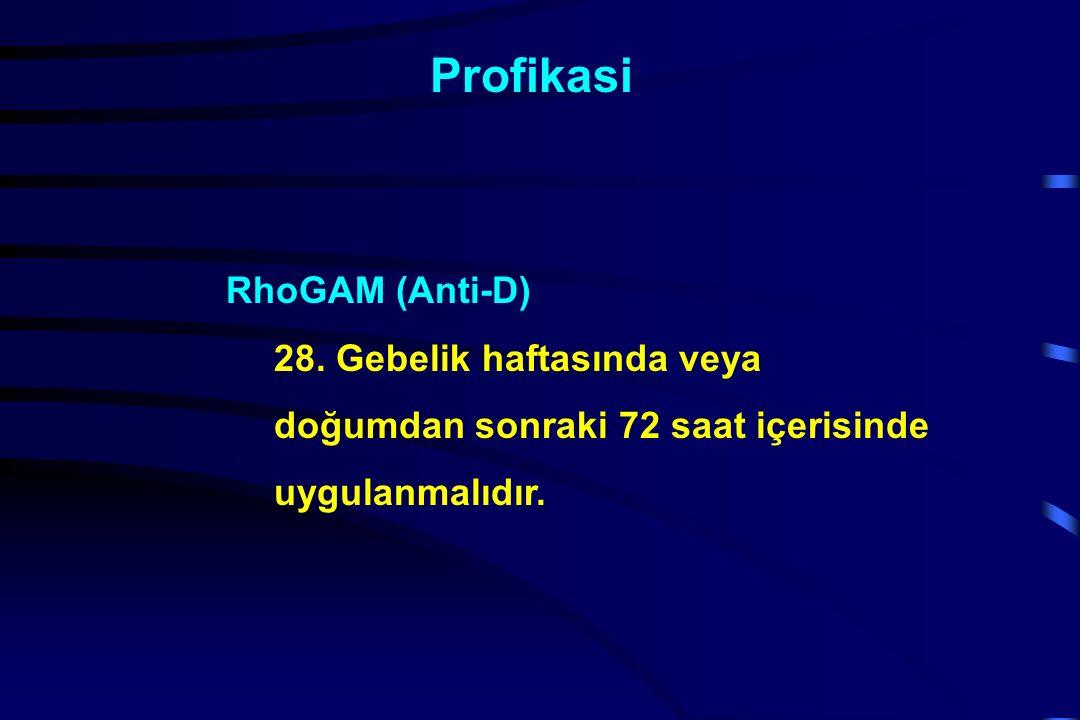 Profikasi RhoGAM (Anti-D) 28.