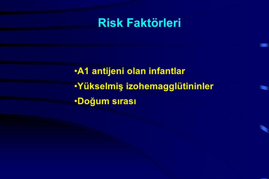 Risk Faktörleri A1 antijeni olan infantlar Yükselmiş izohemagglütininler Doğum sırası