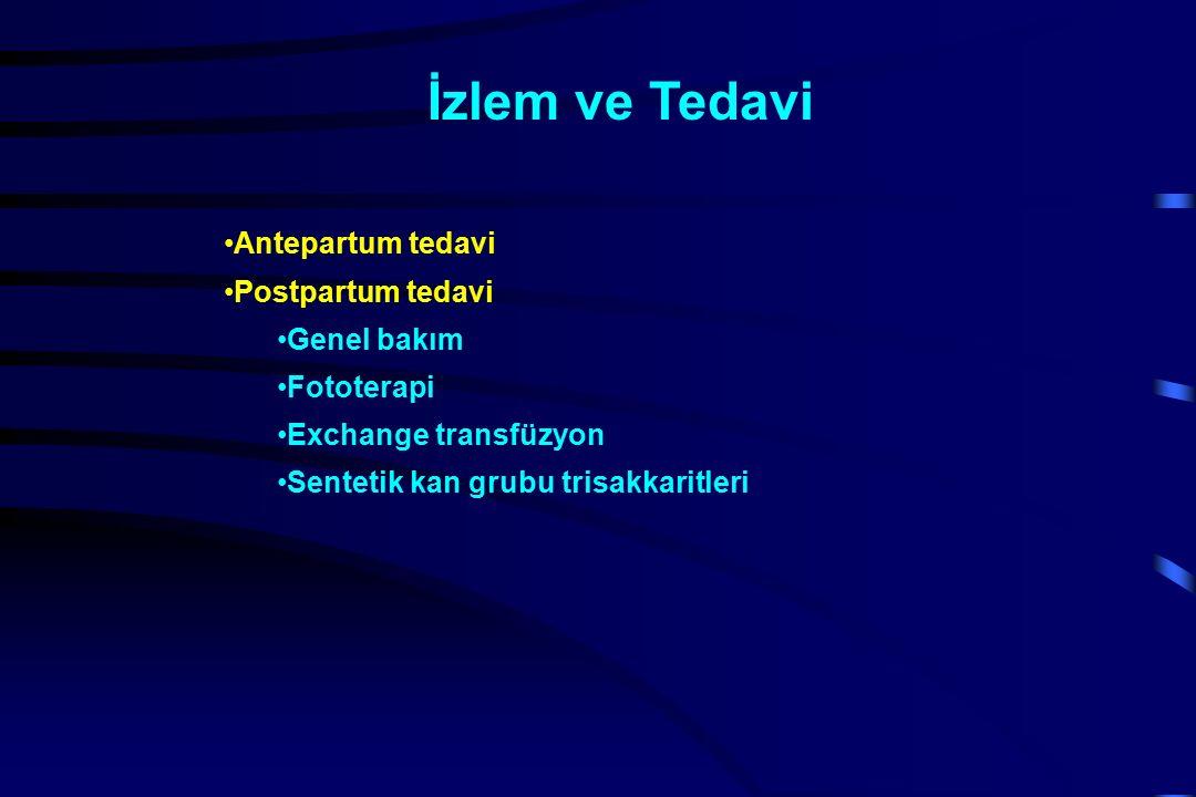 İzlem ve Tedavi Antepartum tedavi Postpartum tedavi Genel bakım Fototerapi Exchange transfüzyon Sentetik kan grubu trisakkaritleri