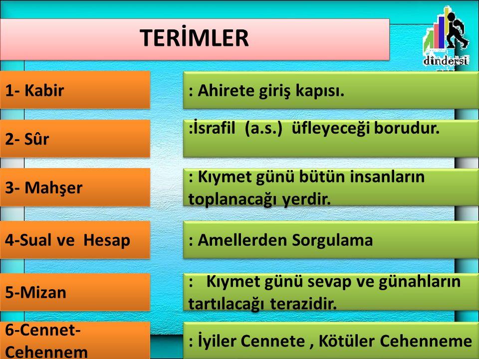 TERİMLER 1- Kabir 2- Sûr 3- Mahşer 4-Sual ve Hesap 5-Mizan 6-Cennet- Cehennem : Ahirete giriş kapısı. :İsrafil (a.s.) üfleyeceği borudur. :İsrafil (a.