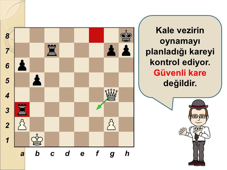 Kale vezirin oynamayı planladığı kareyi kontrol ediyor. Güvenli kare değildir. abcdefgh 8 7 6 5 4 3 2 1