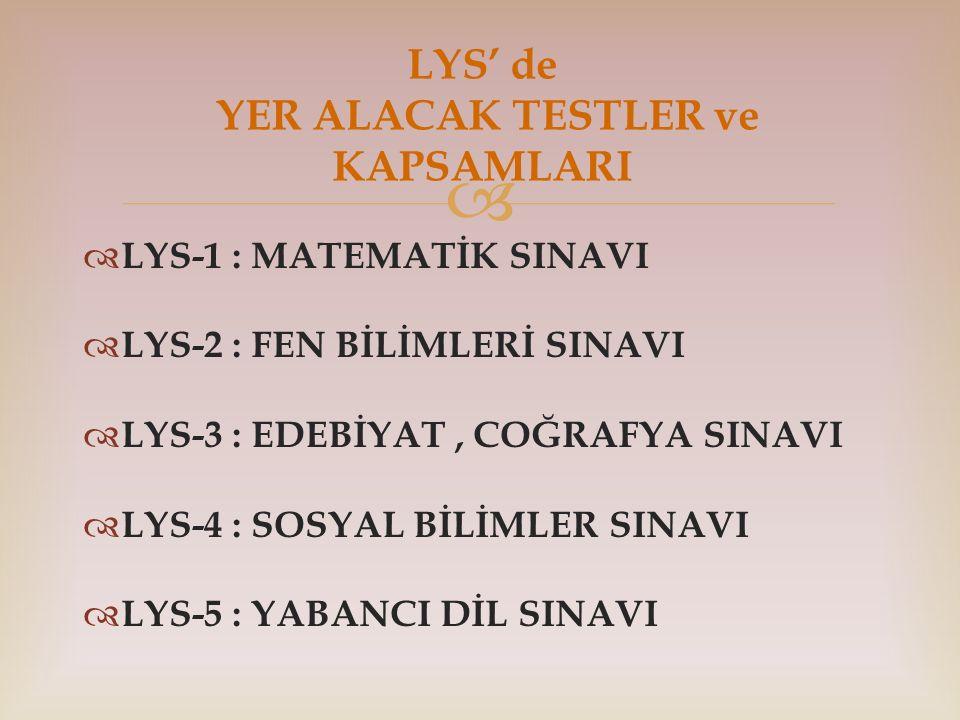   LYS-1 : MATEMATİK SINAVI  LYS-2 : FEN BİLİMLERİ SINAVI  LYS-3 : EDEBİYAT, COĞRAFYA SINAVI  LYS-4 : SOSYAL BİLİMLER SINAVI  LYS-5 : YABANCI DİL