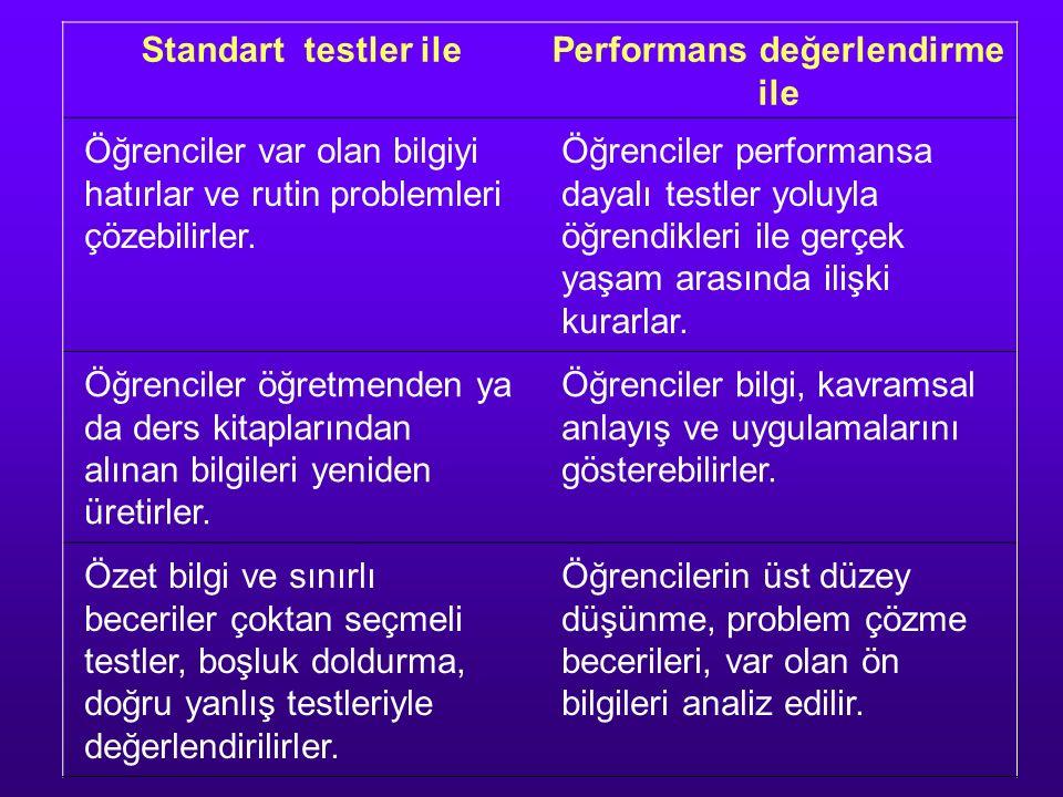 Standart testler ilePerformans değerlendirme ile Öğrenciler var olan bilgiyi hatırlar ve rutin problemleri çözebilirler. Öğrenciler performansa dayalı