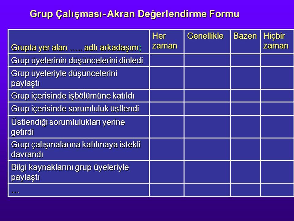 Grup Çalışması- Akran Değerlendirme Formu Grupta yer alan ….. adlı arkadaşım; Her zaman GenellikleBazen Hiçbir zaman Grup üyelerinin düşüncelerini din