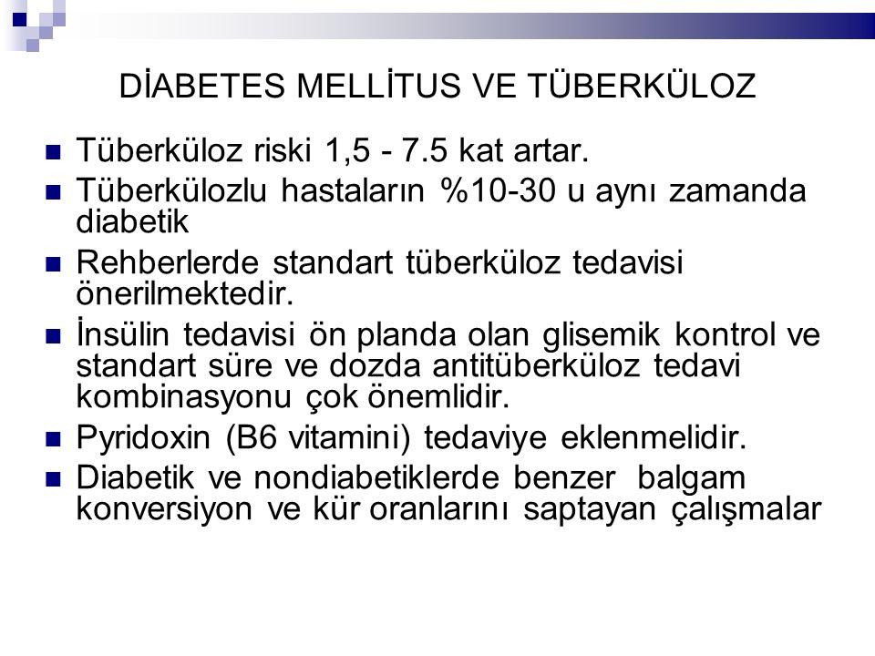 DİABETES MELLİTUS VE TÜBERKÜLOZ Tüberküloz riski 1,5 - 7.5 kat artar. Tüberkülozlu hastaların %10-30 u aynı zamanda diabetik Rehberlerde standart tübe