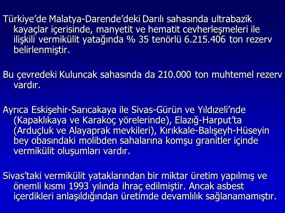 Türkiye'de Malatya-Darende'deki Darılı sahasında ultrabazik kayaçlar içerisinde, manyetit ve hematit cevherleşmeleri ile ilişkili vermikülit yatağında