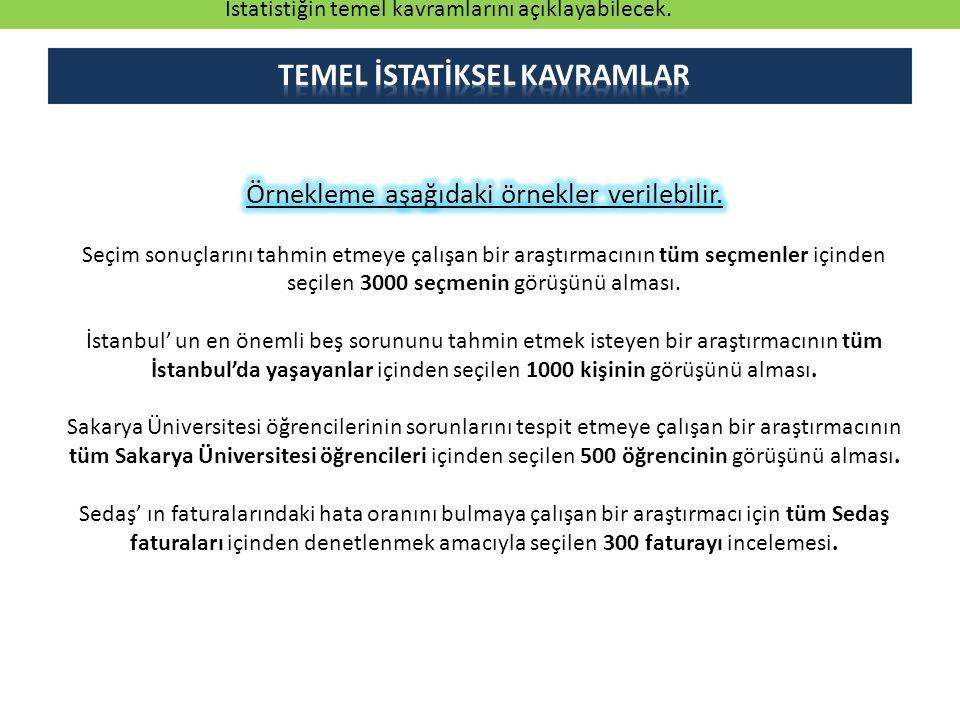 8-40 milyon seçmenin olduğu Türkiye'de seçilen 3000 seçmen görüşü alındığında A partisinin oyunun %52 olduğu çıkmıştır.