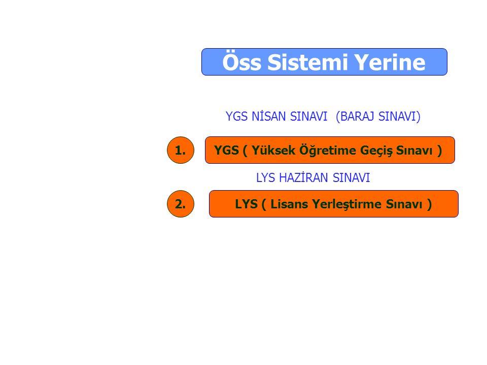 YGS ( Yüksek Öğretime Geçiş Sınavı ) LYS ( Lisans Yerleştirme Sınavı ) Öss Sistemi Yerine 1. 2. YGS NİSAN SINAVI (BARAJ SINAVI) LYS HAZİRAN SINAVI
