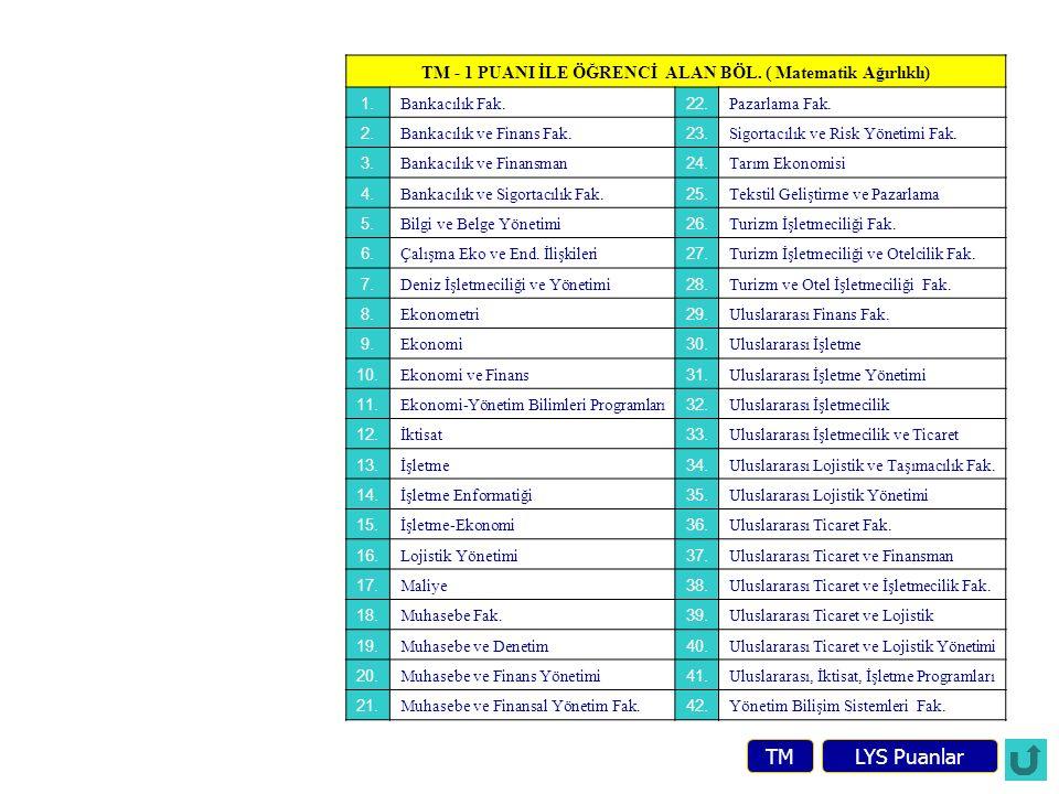 TM - 1 PUANI İLE ÖĞRENCİ ALAN BÖL. ( Matematik Ağırlıklı) 1. Bankacılık Fak. 22. Pazarlama Fak. 2. Bankacılık ve Finans Fak. 23. Sigortacılık ve Risk