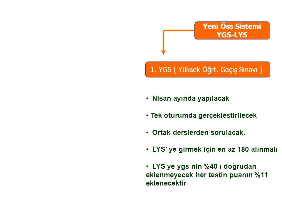 1. YGS ( Yüksek Öğrt. Geçiş Sınavı ) Nisan ayında yapılacak Tek oturumda gerçekleştirilecek Ortak derslerden sorulacak. LYS' ye girmek için en az 180
