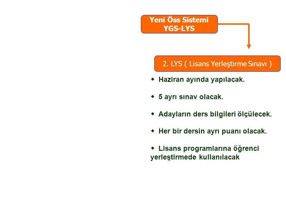 2. LYS ( Lisans Yerleştirme Sınavı )  Haziran ayında yapılacak.  5 ayrı sınav olacak.  Adayların ders bilgileri ölçülecek.  Her bir dersin ayrı pu