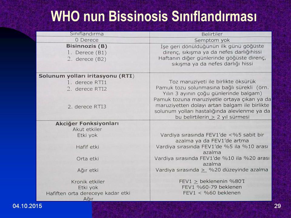 04.10.201529 WHO nun Bissinosis Sınıflandırması