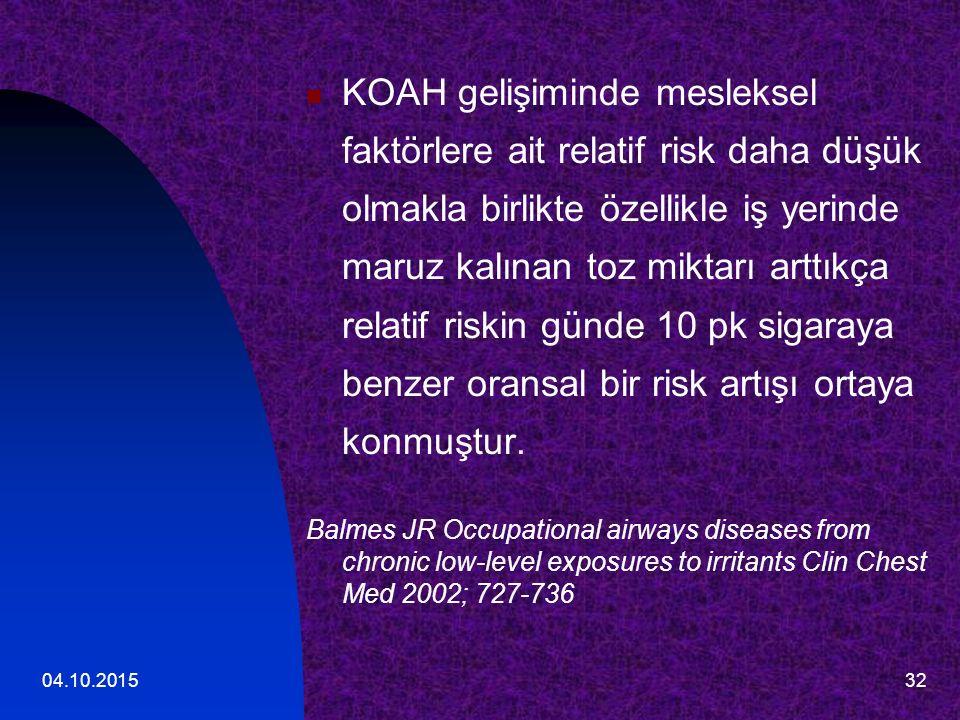04.10.201532 KOAH gelişiminde mesleksel faktörlere ait relatif risk daha düşük olmakla birlikte özellikle iş yerinde maruz kalınan toz miktarı arttıkça relatif riskin günde 10 pk sigaraya benzer oransal bir risk artışı ortaya konmuştur.