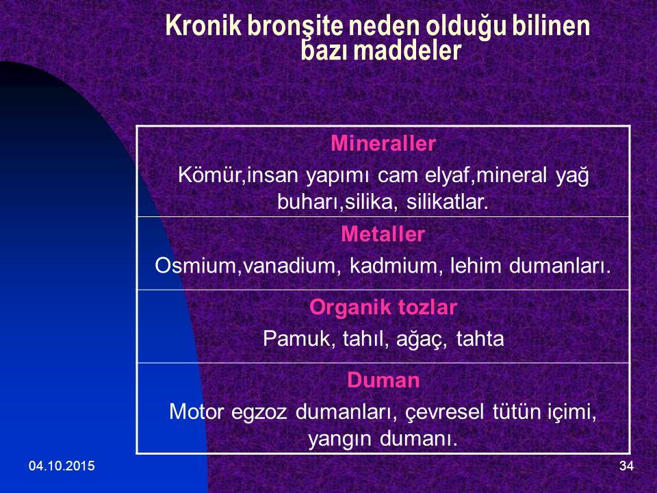 04.10.201534 Kronik bronşite neden olduğu bilinen bazı maddeler Mineraller Kömür,insan yapımı cam elyaf,mineral yağ buharı,silika, silikatlar.