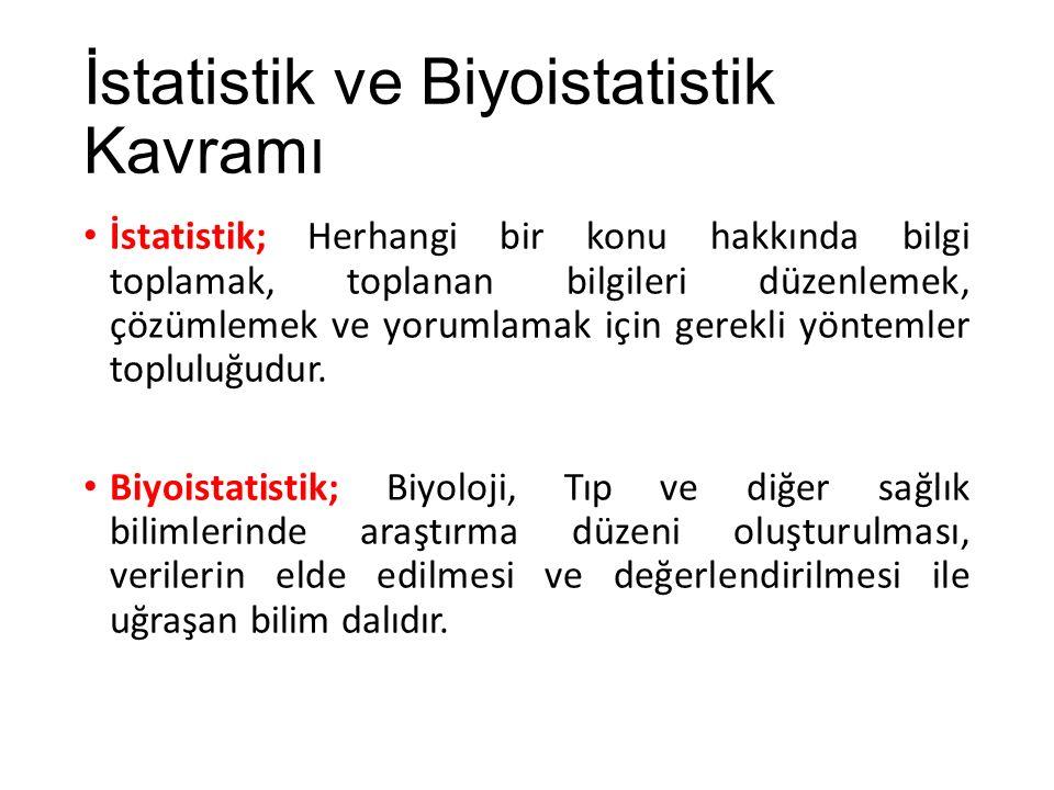 İstatistik ve Biyoistatistik Kavramı İstatistik; Herhangi bir konu hakkında bilgi toplamak, toplanan bilgileri düzenlemek, çözümlemek ve yorumlamak için gerekli yöntemler topluluğudur.