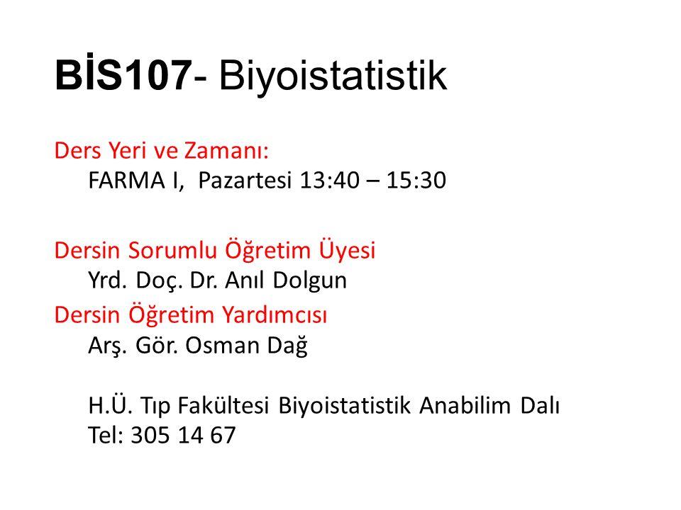 BİS107- Biyoistatistik Ders Yeri ve Zamanı: FARMA I, Pazartesi 13:40 – 15:30 Dersin Sorumlu Öğretim Üyesi Yrd. Doç. Dr. Anıl Dolgun Dersin Öğretim Yar