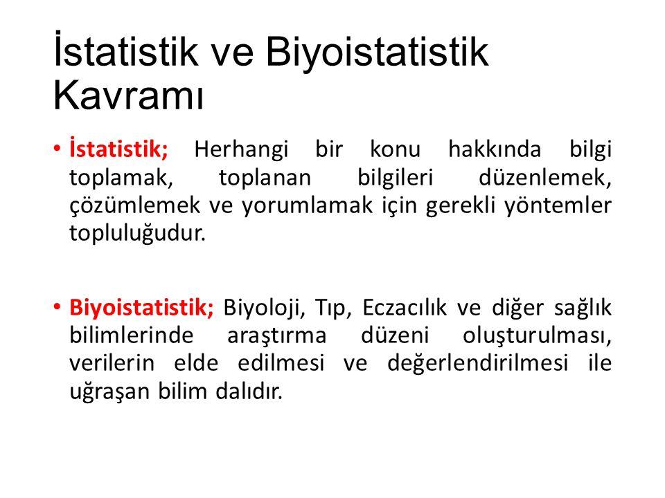 İstatistik ve Biyoistatistik Kavramı İstatistik; Herhangi bir konu hakkında bilgi toplamak, toplanan bilgileri düzenlemek, çözümlemek ve yorumlamak iç