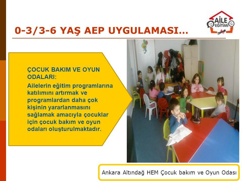 0-3/3-6 YAŞ AEP UYGULAMASI… Ankara Altındağ HEM Çocuk bakım ve Oyun Odası ÇOCUK BAKIM VE OYUN ODALARI: Ailelerin eğitim programlarına katılımını artır