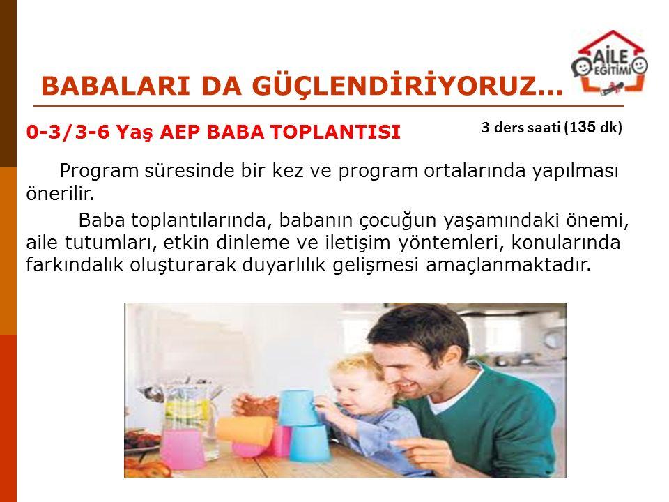 BABALARI DA GÜÇLENDİRİYORUZ… 0-3/3-6 Yaş AEP BABA TOPLANTISI Program süresinde bir kez ve program ortalarında yapılması önerilir. Baba toplantılarında