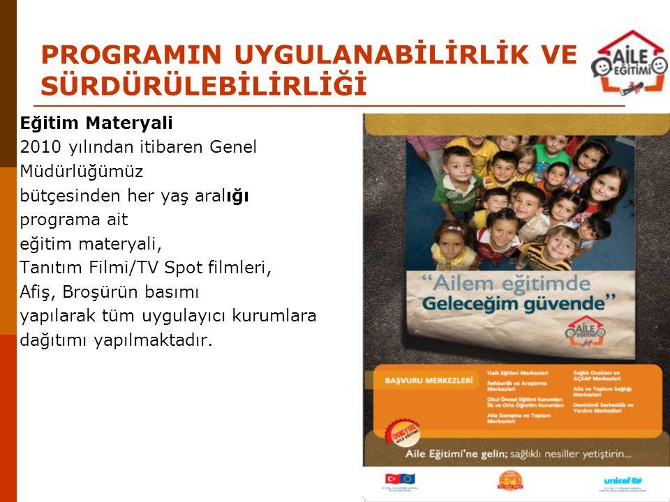 PROGRAMIN UYGULANABİLİRLİK VE SÜRDÜRÜLEBİLİRLİĞİ Eğitim Materyali 2010 yılından itibaren Genel Müdürlüğümüz bütçesinden her yaş aralığı programa ait e