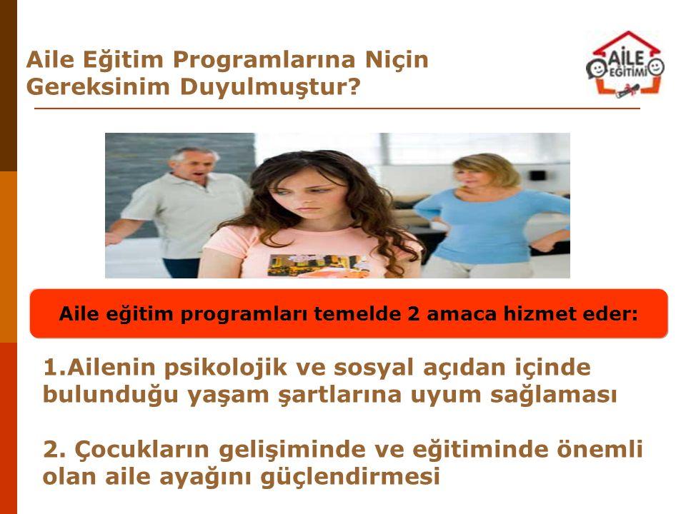 Programın AdıHaftalık Ders SaatiProgramın Toplam Süresi Programın Toplam Ders Saati 0-3 Yaş Aile Eğitimi Kurs Programı 15 Saat ( 4 Saat Teorik - 3 Saat Değerlendirme, Hazırlık ve Planlama - 8 Saat Ev Ziyareti ) 14 Hafta - 3,5 Ay 210 Ders Saati 3-6 Yaş Aile Eğitimi Kurs Programı 15 Saat ( 4 Saat Teorik - 3 Saat Değerlendirme, Hazırlık ve Planlama - 8 Saat Ev Ziyareti ) 14 Hafta - 3,5 Ay 210 Ders Saati 7-11 Yaş Aile Eğitimi Kurs Programı 5 Saat (3 Saat Teorik - 2 Saat Değerl., Hazırlık ve Planlama) 14 Hafta - 3,5 Ay 70 Ders Saati 12-18 Yaş Aile Eğitimi Kurs Programı 5 Saat (3 Saat Teorik - 2 Saat Değerl., Hazırlık ve Planlama) 14 Hafta - 3,5 Ay 70 Ders Saati 3-6 Yaş Baba Destek Eğitimi Kurs Programı 5 Saat (3 Saat Teorik - 2 Saat Değerl., Hazırlık ve Planlama) 14 Hafta - 3,5 Ay 70 Ders Saati 7-11 Yaş Baba Destek Eğitimi Kurs Programı 5 Saat (3 Saat Teorik - 2 Saat Değerl., Hazırlık ve Planlama) 14 Hafta - 3,5 Ay 70 Ders Saati 3-6 Yaş Aile Gelişim Eğitimi Kurs Programı 5 Saat (3 Saat Teorik - 2 Saat Değerl., Hazırlık ve Planlama) 14 Hafta - 3,5 Ay 70 Ders Saati 3-6 Yaş Okuma-Yazma Bilmeyen Anne Destek Eğitimi Kurs Programı (Temel ADP) 5 Saat (3 Saat Teorik - 2 Saat Değerl., Hazırlık ve Planlama) 13 Hafta - 3 Ay 65 Ders Saati