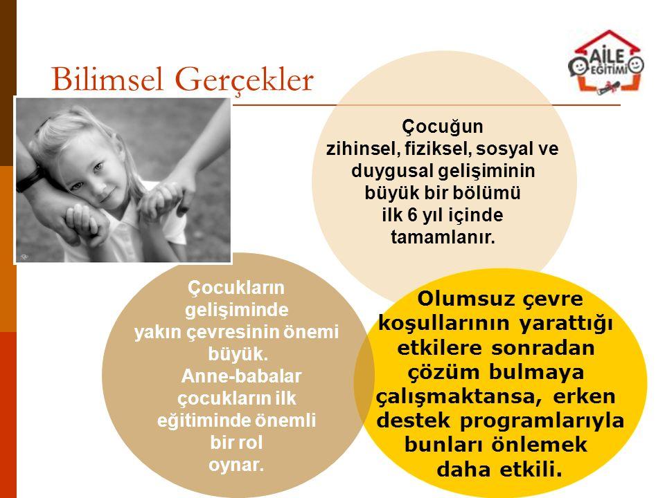 Türkiye… EBEVEYN EĞİTİMLERİ… TÜRKİYEDE ÇOCUKLARIN DURUMU RAPORU 2011 (BM UNICEF) Erken dönem çocuk gelişimine ve bakımına daha fazla yatırım yapılması çocukların refahını ve eğitimdeki başarılarını arttıracaktır.