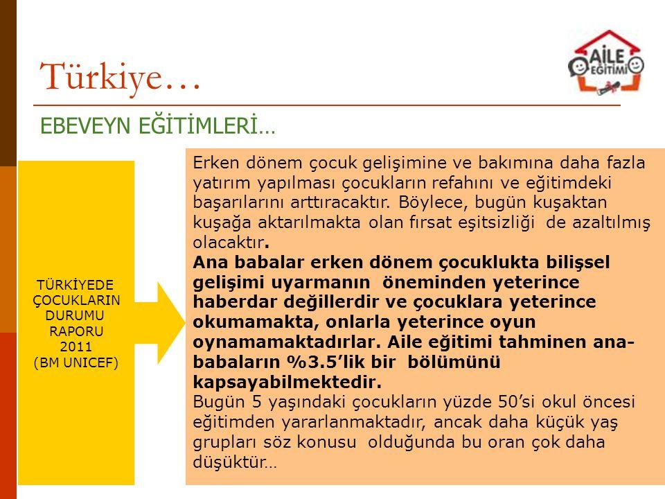 Türkiye… EBEVEYN EĞİTİMLERİ… TÜRKİYEDE ÇOCUKLARIN DURUMU RAPORU 2011 (BM UNICEF) Erken dönem çocuk gelişimine ve bakımına daha fazla yatırım yapılması
