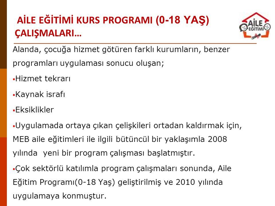 TEMALAR (OTURUMLAR): 1.Tanışma ve Program Tanıtımı 2.