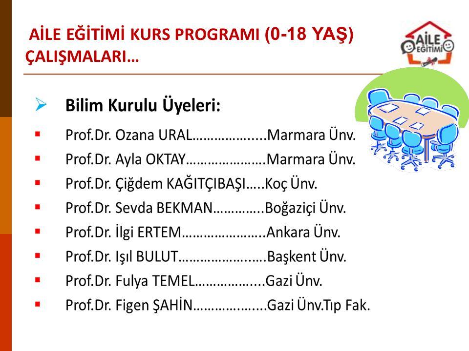  Program Yazar ve Danışman Ekibi Prof.Dr.Füsun AKKÖK………….….ODTÜ Doç.Dr.
